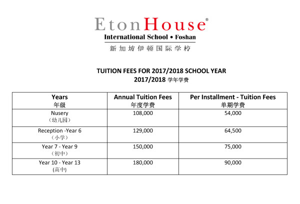 TUITION FEE PAYMENT DETAILS FOR 2018-2019 2018-2019收费标准_Page_1